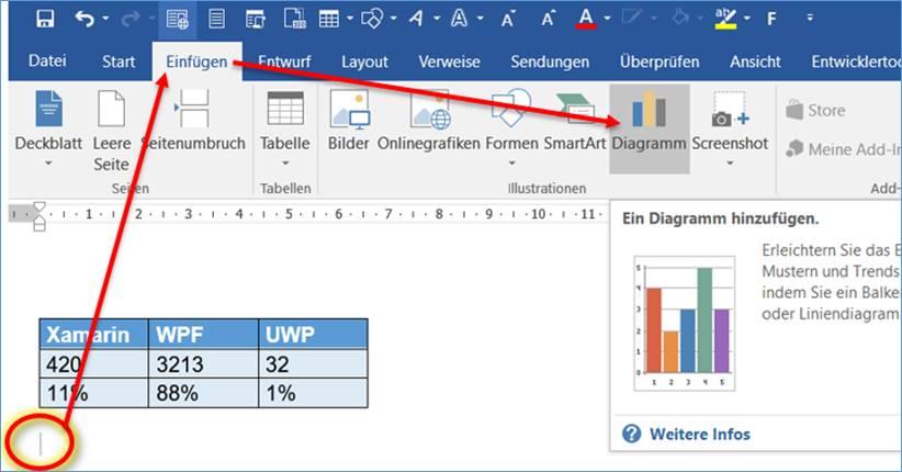Word Diagramm In Word Einfügen At Codedocude Office 365